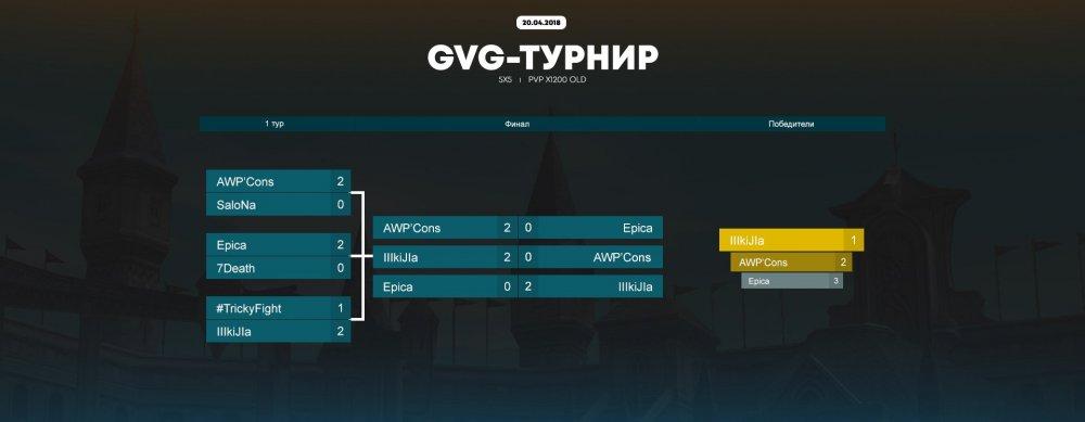 gvg-tournament.jpg